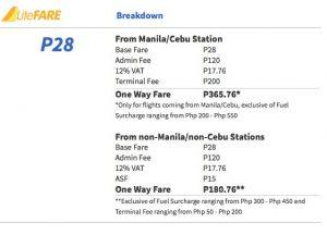Php 28 Cebu Pacific Promo Fare