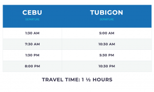 Fast Cat - Cebu - Tubigon Schedule